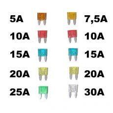 Biztosíték késes mini AE-CM58396/30674/38701